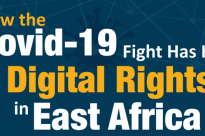 How the Covid-19 Fight Has Hurt Digital Rights in East Africa